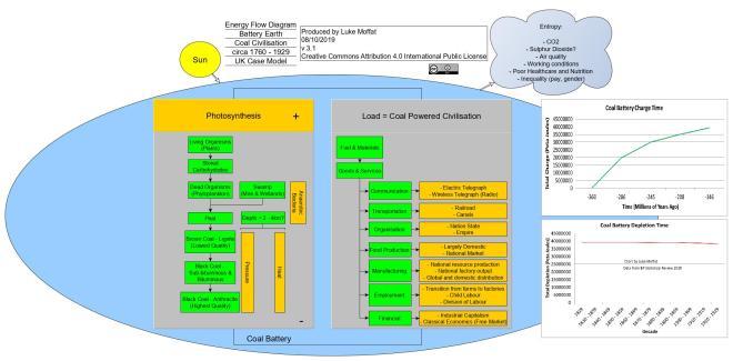 Battery Earth (Coal) v3-1